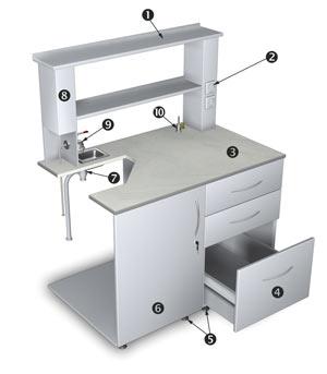 Лабораторная мебель ММЛ - Принципиальная схема